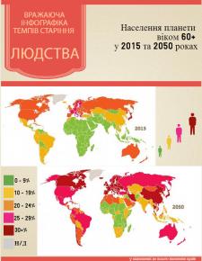 Инфографика по миру