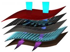 Инографика. Структура многослойной ткани.