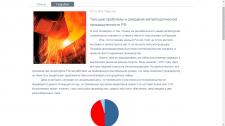 Металлургия РФ (Аналитика, прогноз)