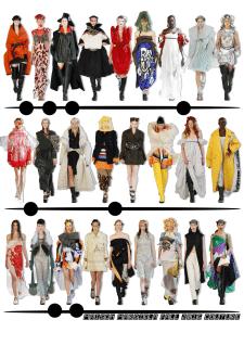 Fashion-коллаж