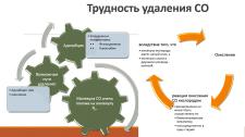 слайд презентации - научная