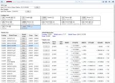 Nisсsan Fast экспорт данных в MySQL