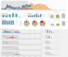 Анализ продаж-обработка/визуализация данных(Excel)