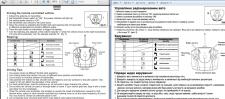 Перевод инструкции радиоуправляемой модели