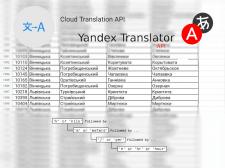 Автоматизированный перевод, редактура БД городов