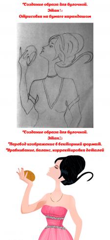 Рисунок и иллюстрация девушки
