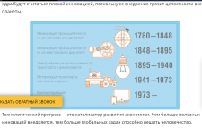 Деловые циклы Шумпетера