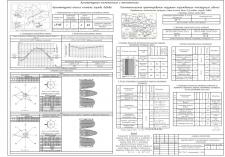Курсовой проект по архитектурной климатологии