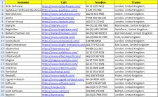Сбор базы телефонных номеров Software Development