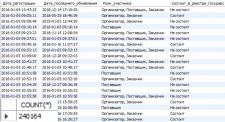 Парсинг участников госзакупок с goszakup.gov.kz