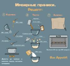 как приготовить имбирные пряники