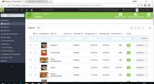 Наполнения и администрирования сайта на Prestashop