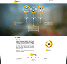 Макет сайта FiWay