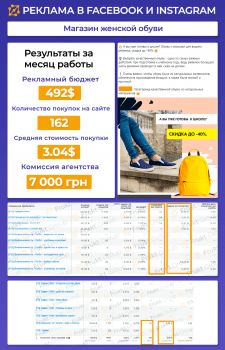 Реклама интернет-магазина женской обуви