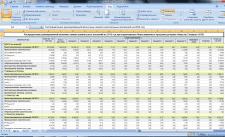 Экспорт отчета MS Access в Ecxel с форматированием