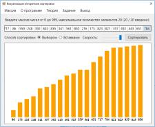 Визуализатор сортировки - программа C++ (CLI)