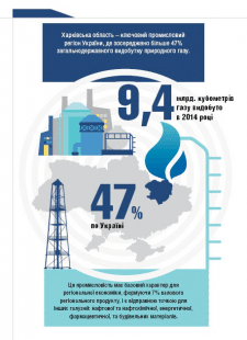 Розробка нетрадиційного газу