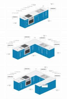 Верстка блока по выбору кухни