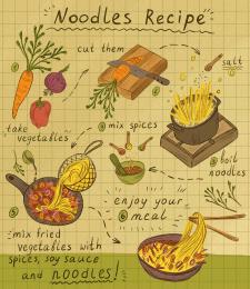 Рецепт лапши
