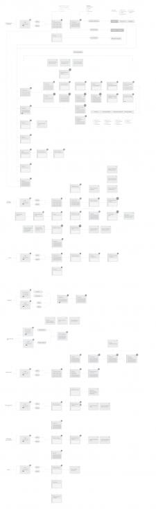 Проектирование фармацевтического портала (карта)