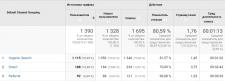 Поисковое продвижение - SEO - тема Стройматерилы