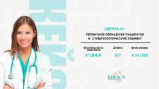 Первичные обращения в стоматологическую клинику