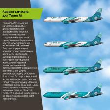 Разработка ливреи для Turon Air