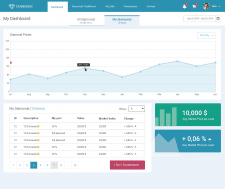 Корпоративный сайт с юзер и админ интерфейсами