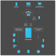 Инфографика продукта