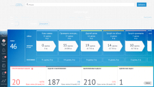 Интеграция сайтов компании с СRM-системой
