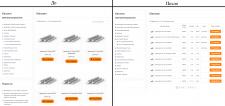Переделка отображения товаров в виде таблицы.