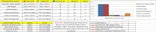 Пример мини-сео отчета о проделанной работе