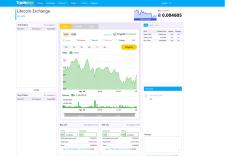 TradeBox - торговая площадка  для крипто валют
