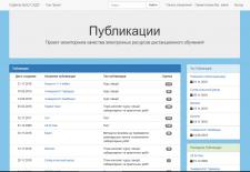 Веб-приложение ASP.NET MVC 5 по дипломной работе