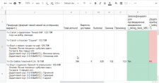 Parse wp-woocommerce json to google spreadsheets