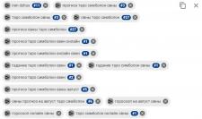 Оптимизация уже созданного ролика на YouTube