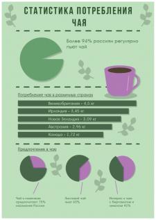 Статистика с иллюстрацией