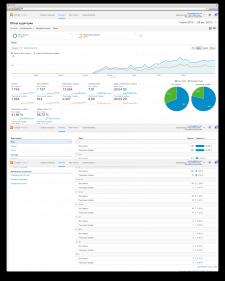 Оптимизация и правки старого сайта