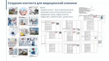Создание контента для медицинской клиники