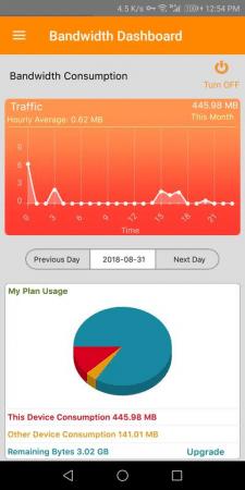 iZone iOS, Canada