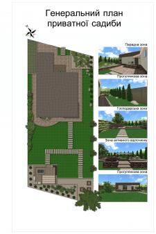 Генеральний план саду