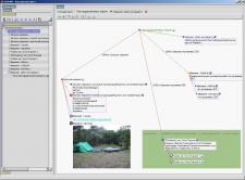 Visimap - Визуальная карта