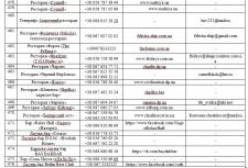 Сбор и обработка базы данных