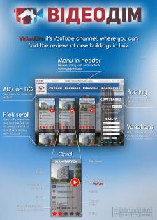 Сайт-приложение