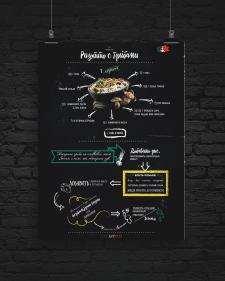 Вкусная инфографика
