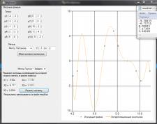 Построение графиков методом Лагранжа
