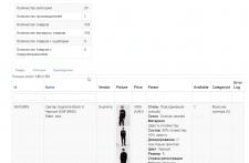 Создание выгрузки на Розетку для бренда одежды