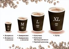 Макет для кофейни