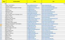 Сбор базы Email адресов турагенств Грузии