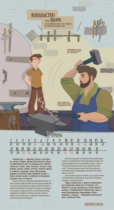 """Розробка календарика на 2019 рік """"Територія Р"""""""